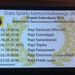 Seven events in 2018 Polish Rally Championship calendar